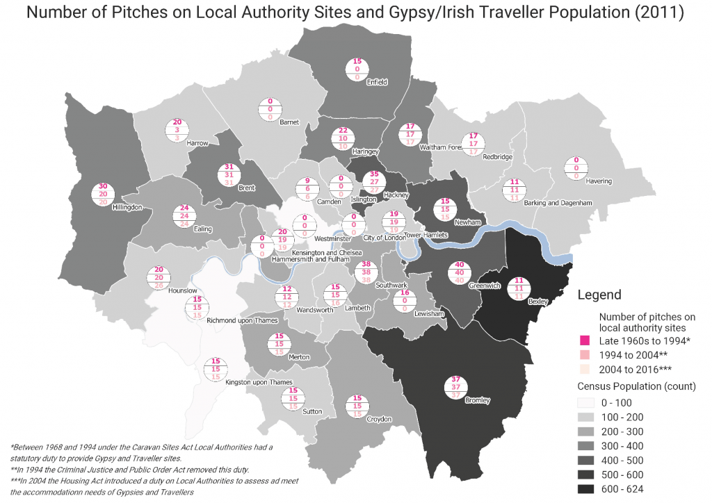 Number of pitches on local authority sites from the late 1960s to 2016